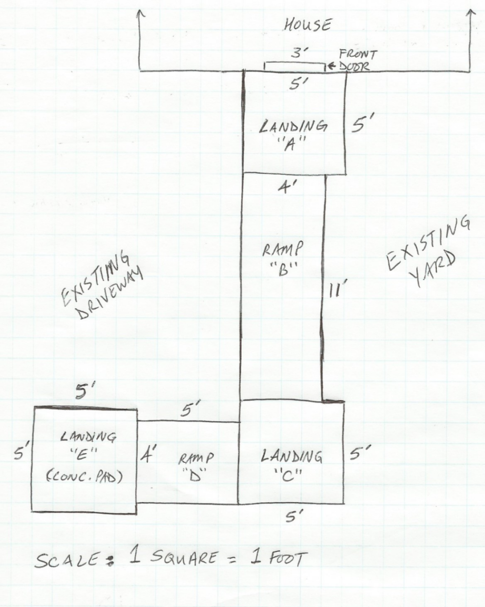 A recent ramp plan to enable a wheelchair bound client to return home to be with her family.