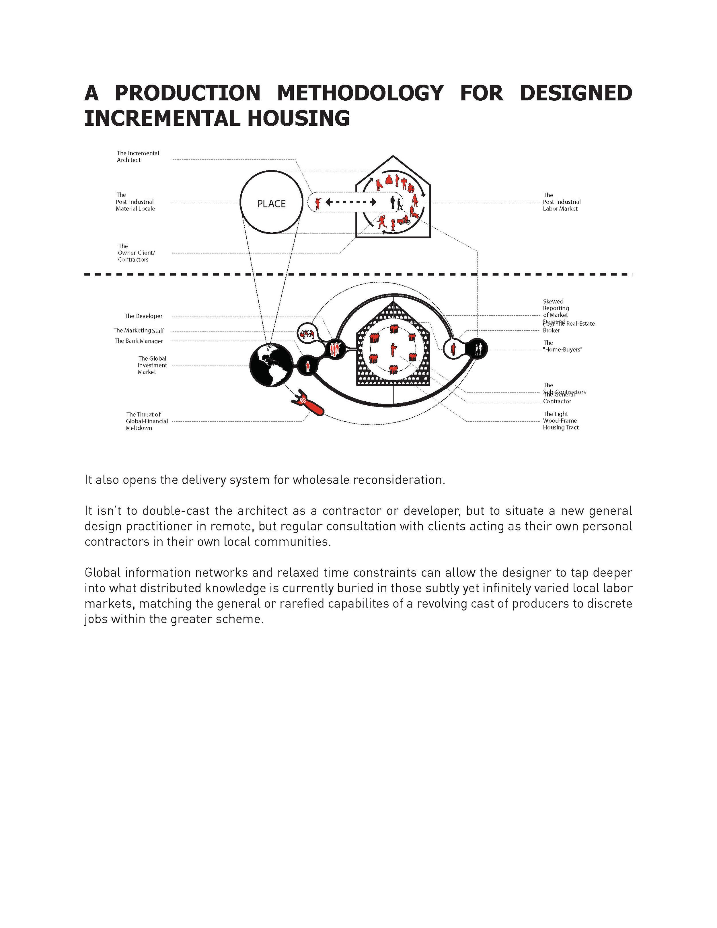 DSA_CMiller_Thesis_Slides_Boards_03_30_2013_Page_08.jpg