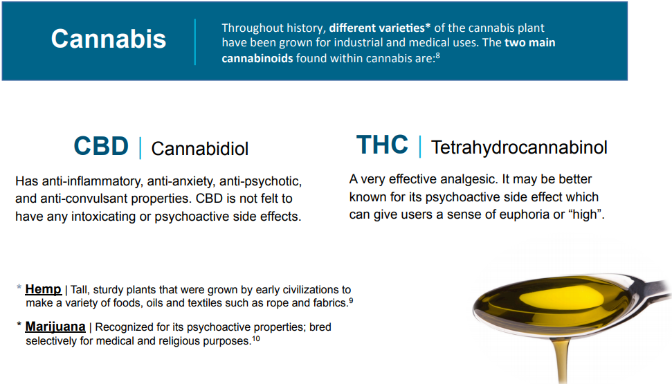 image-marijuana-cannabis-compounds-report-1.png
