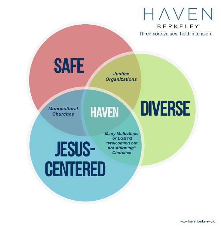 Haven-Values-5 edit.jpg