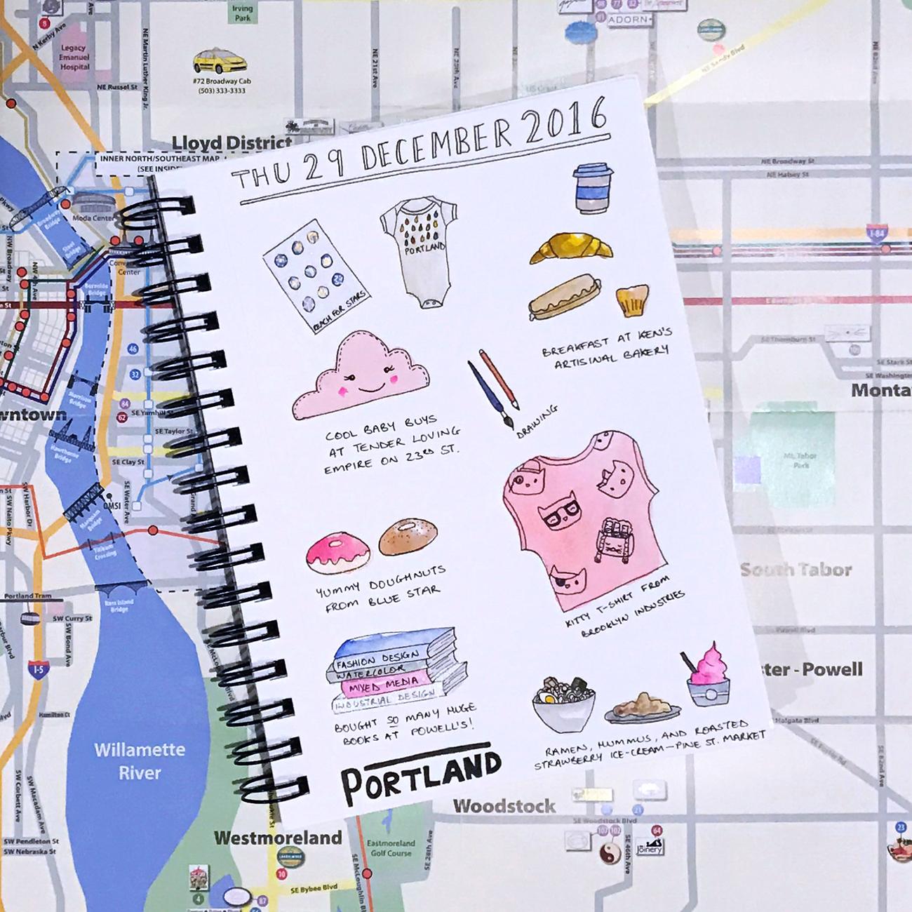 Travel Sketchbook BrownPaperBunny