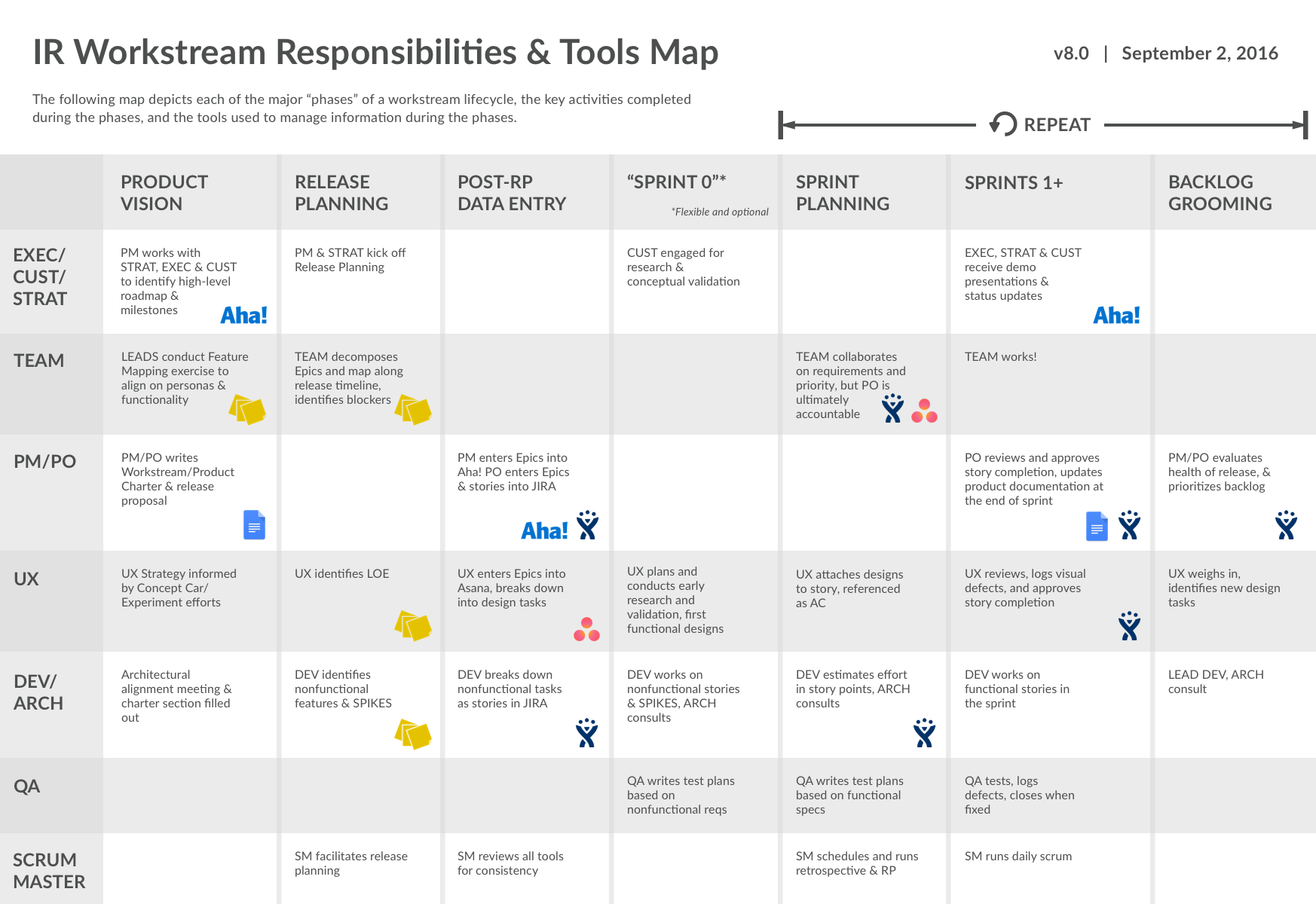 IR Workstream Responsibilities & Tools Map_v8.png