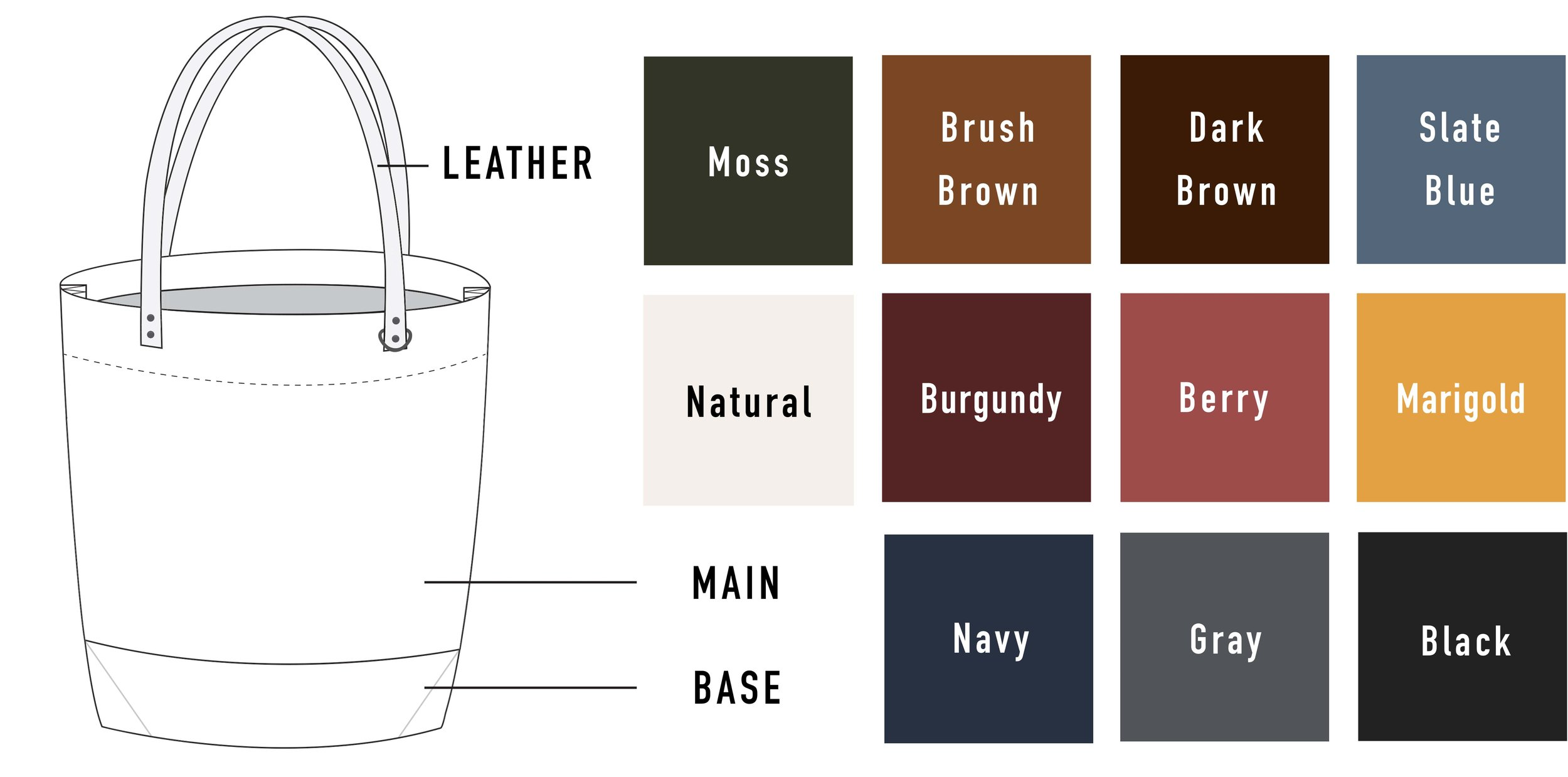 Portsmith Tote Waxed Canvas Color Suggestions