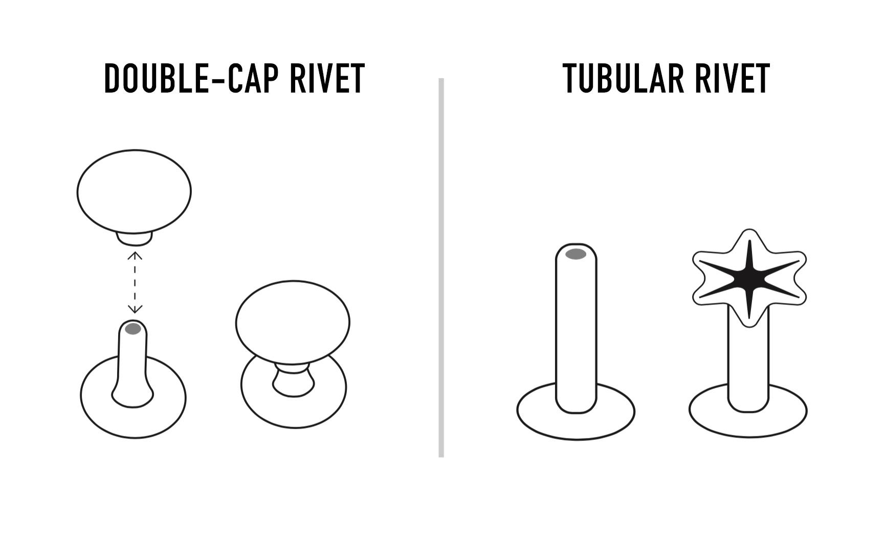 tubular vs double-cap.jpg