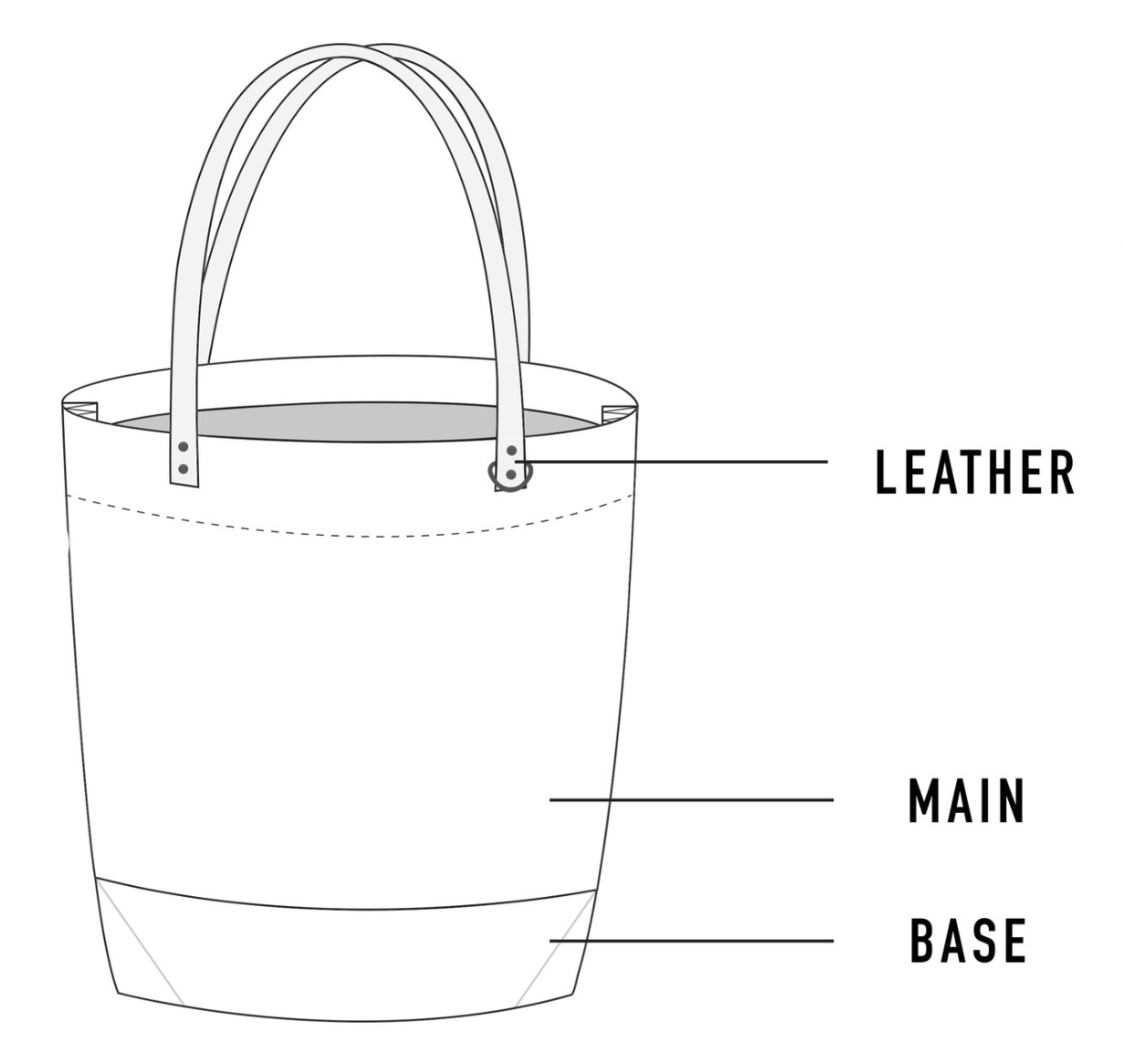 Portsmith Tote
