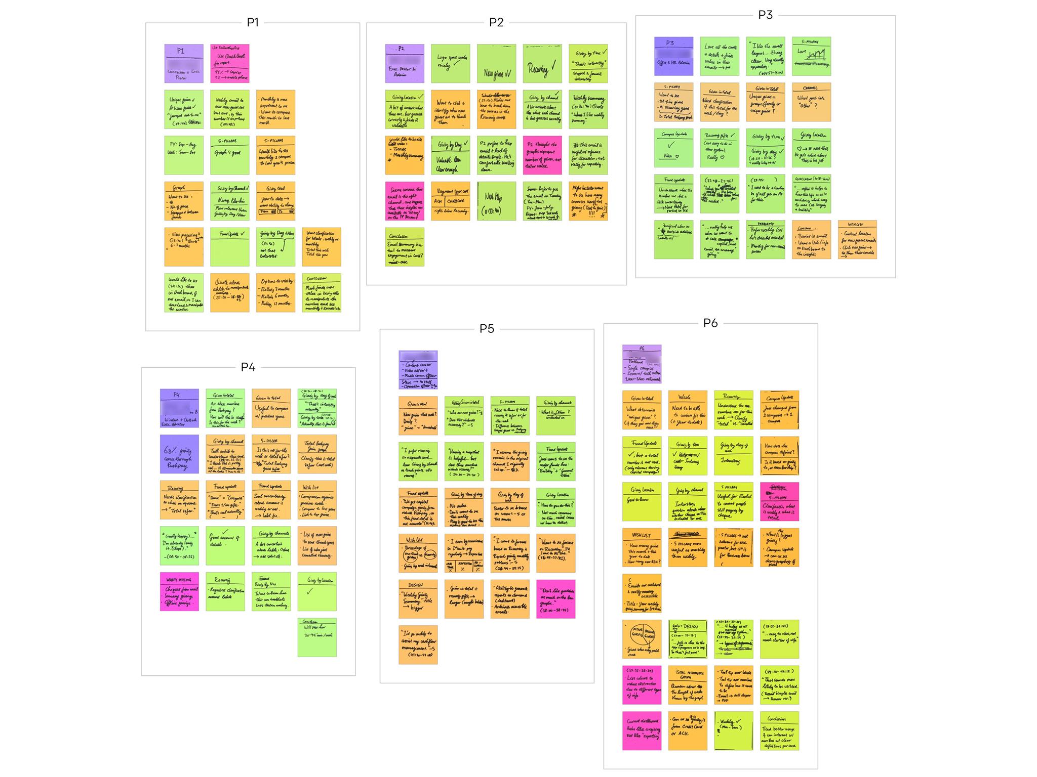 wgs6_user-testing02.jpg