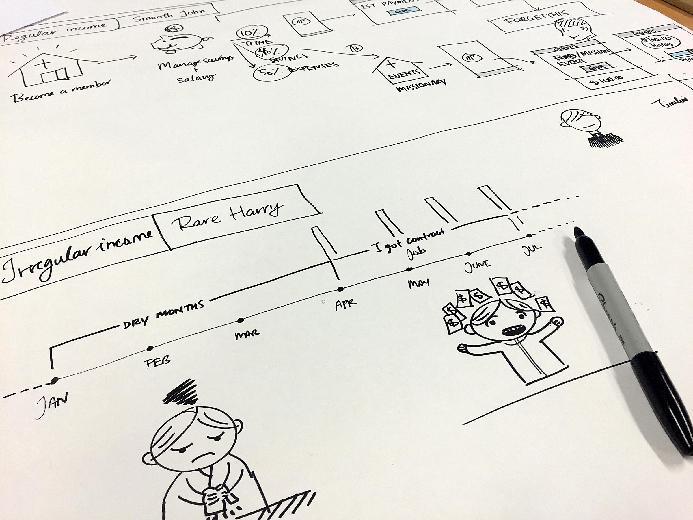 design-sessions-pp04.jpg