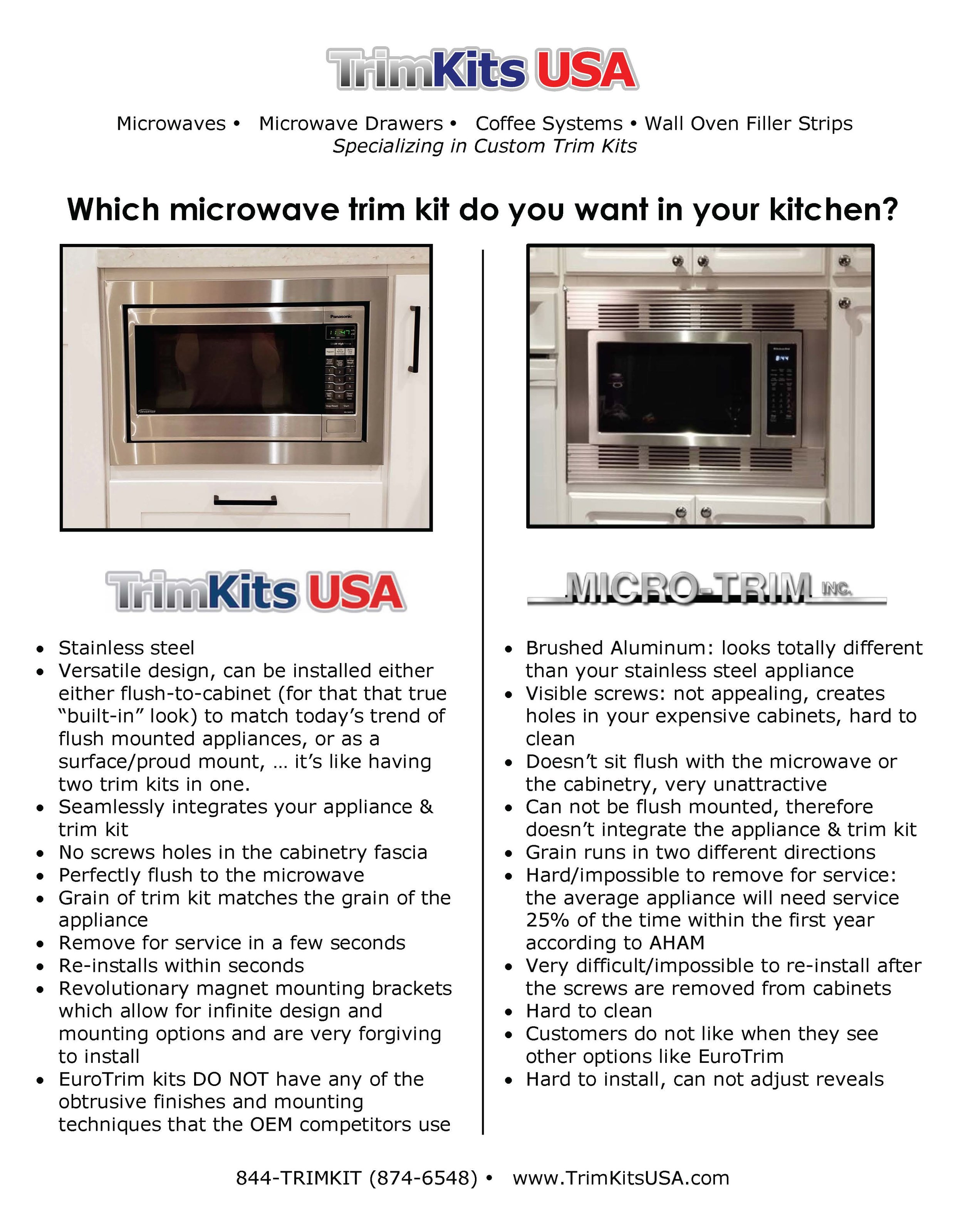 Which microwave trim kit do you want in your kitchen? -