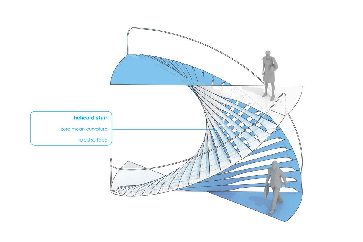 helicoid-stair.jpg
