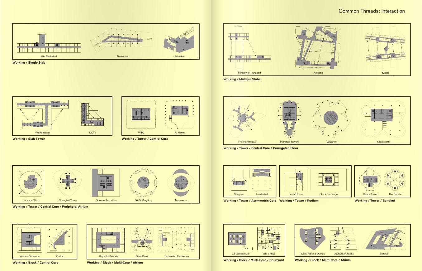 Sample Spreads from Final Publication