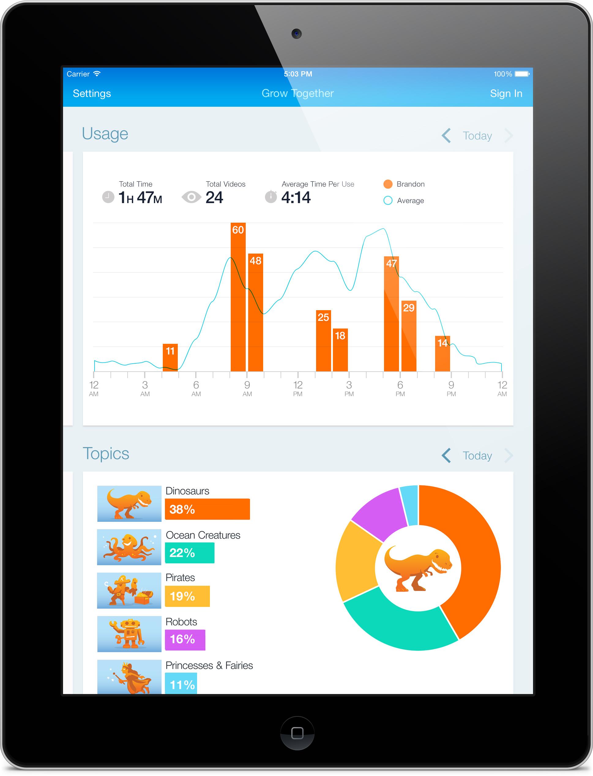 Parents iPad View