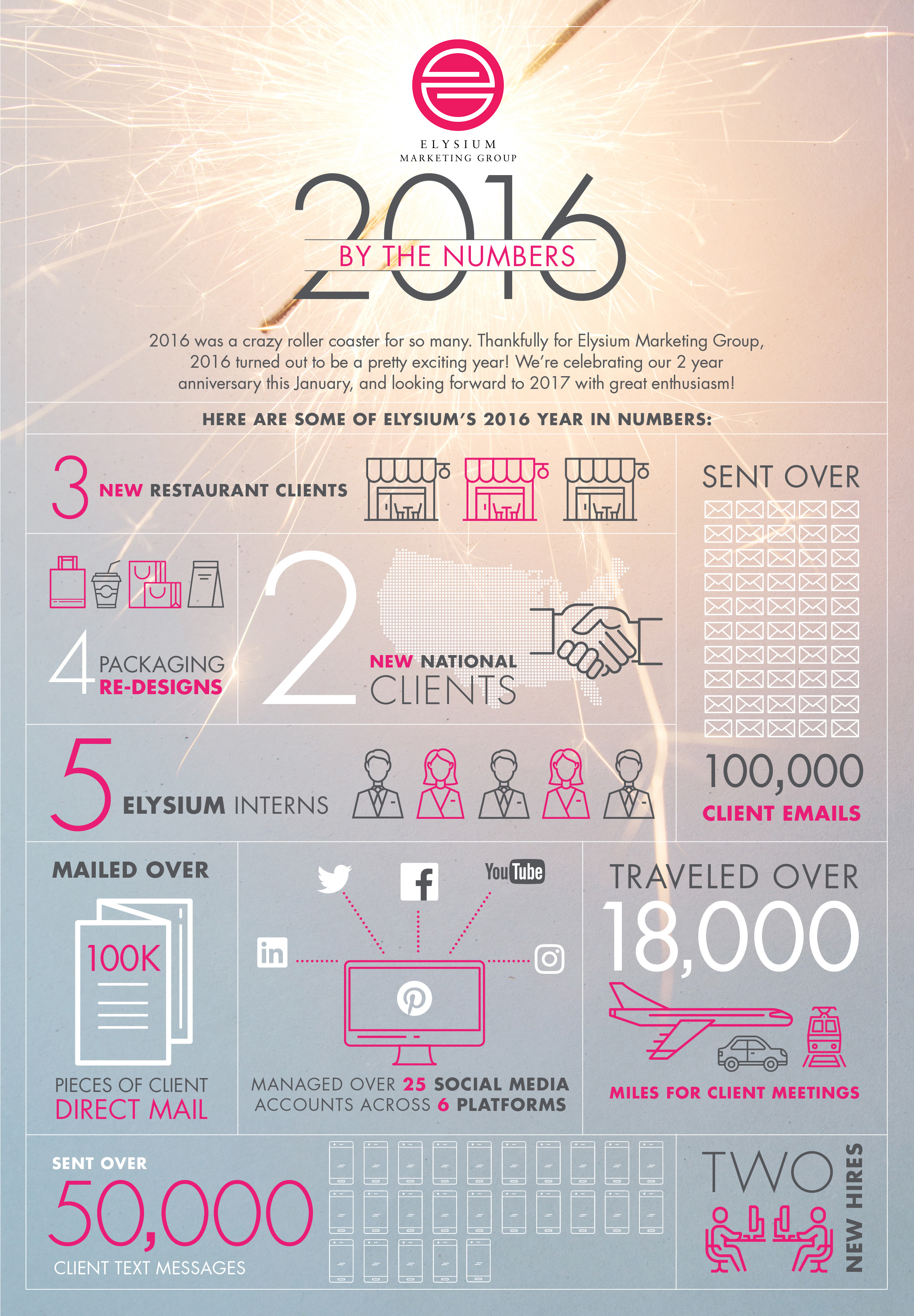 Elysium 2016 Infographic