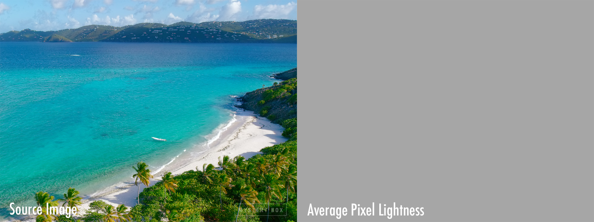 Average Pixel Brightness with Accompanying Source Image