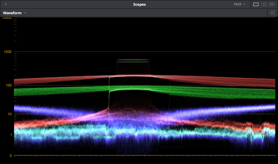Waveform of clipped whites with separated RGB Channels. This is common with RAW grading with clipped whites at the sensor and the ability to control decoded color temperature.
