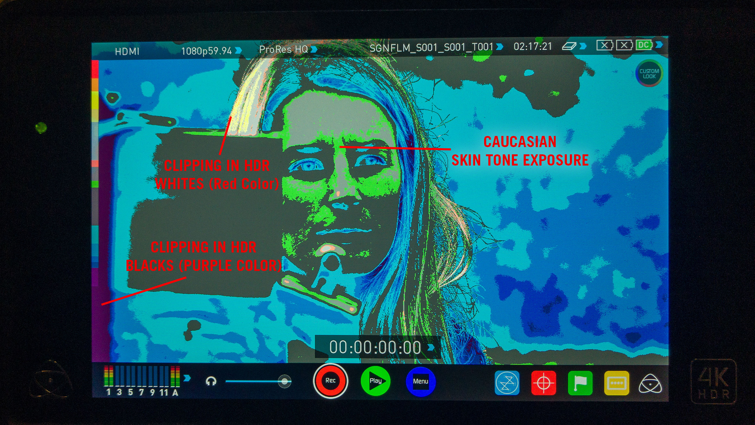 False Color for exposure in HDR on the Atomos for GH5s