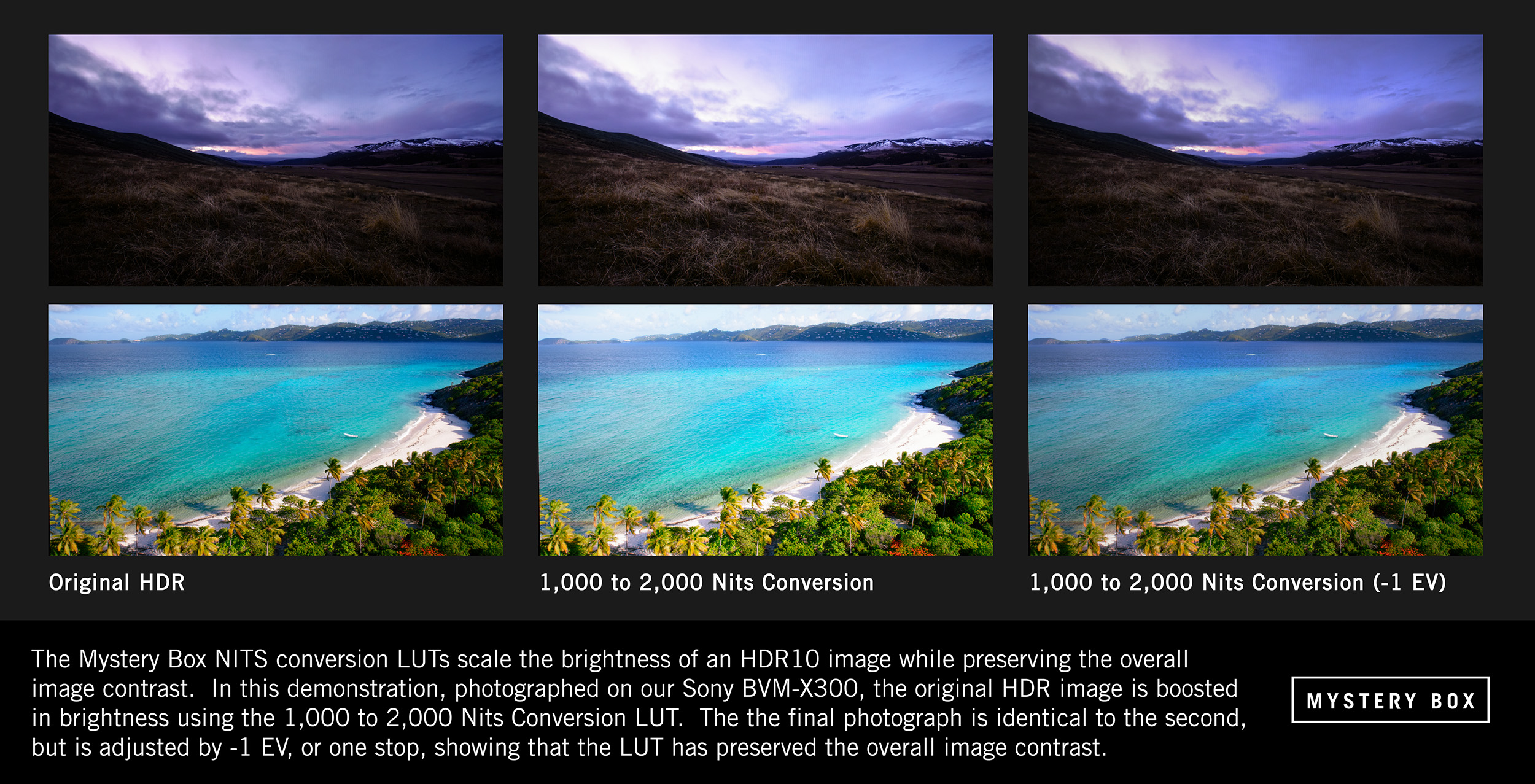HDR Nits Transforms Up & Down