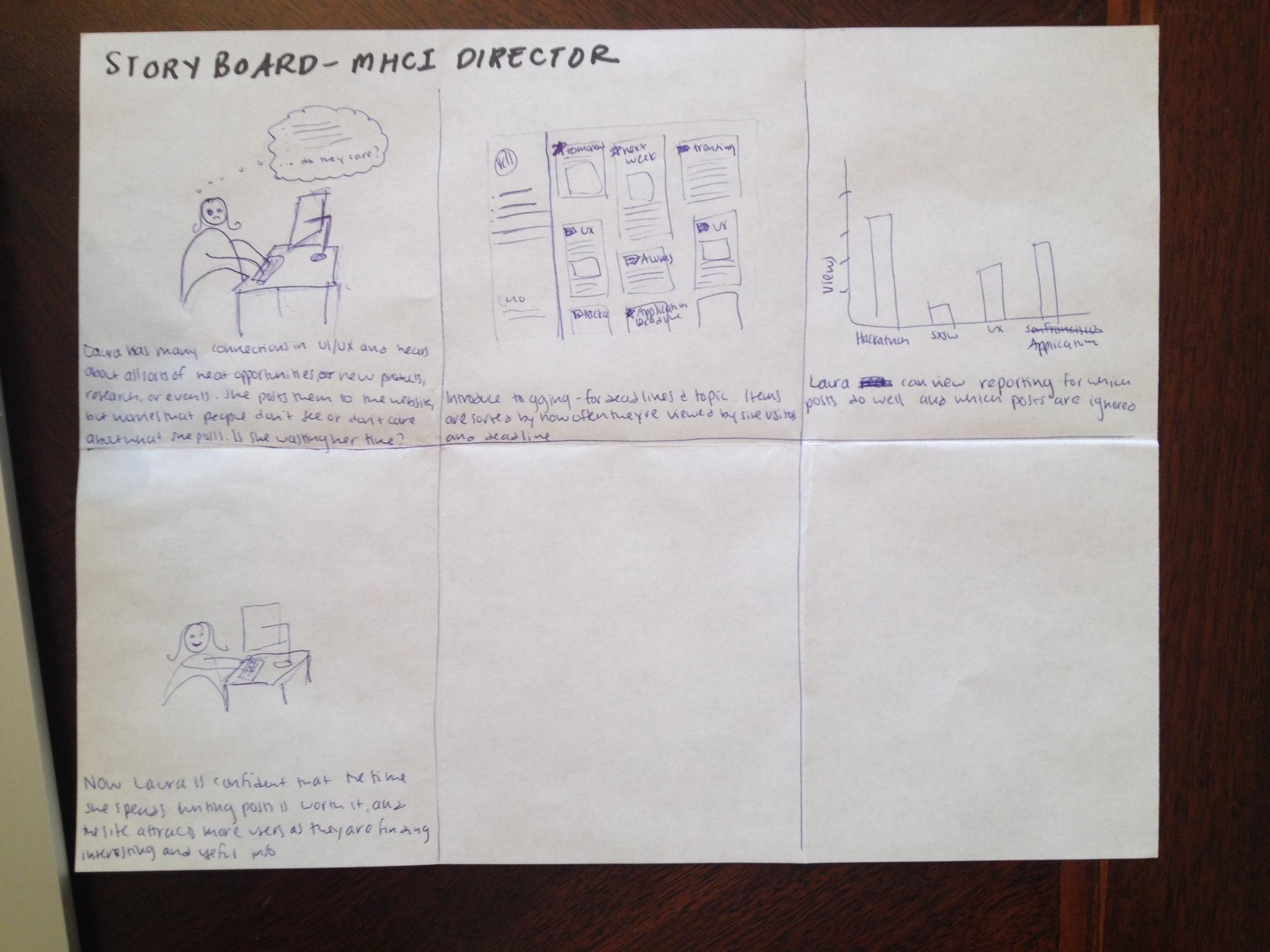 Storyboard - Director.png