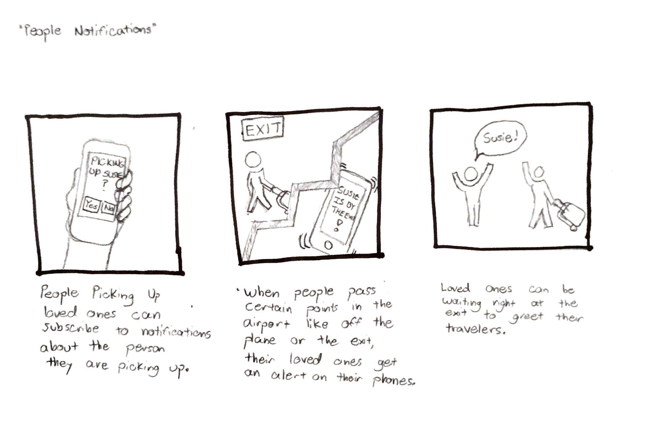 People Notifications Storyboard (Tommy).jpg