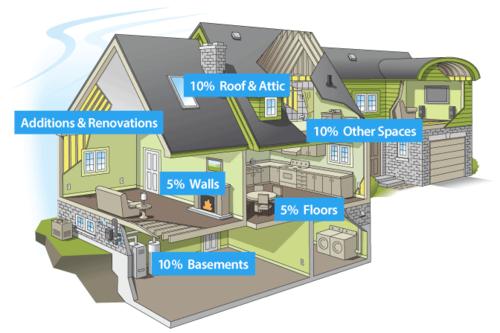 Energy Efficiencies.png