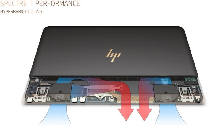 Image Source: HP Proof that heat is dissipated from the processor,see?