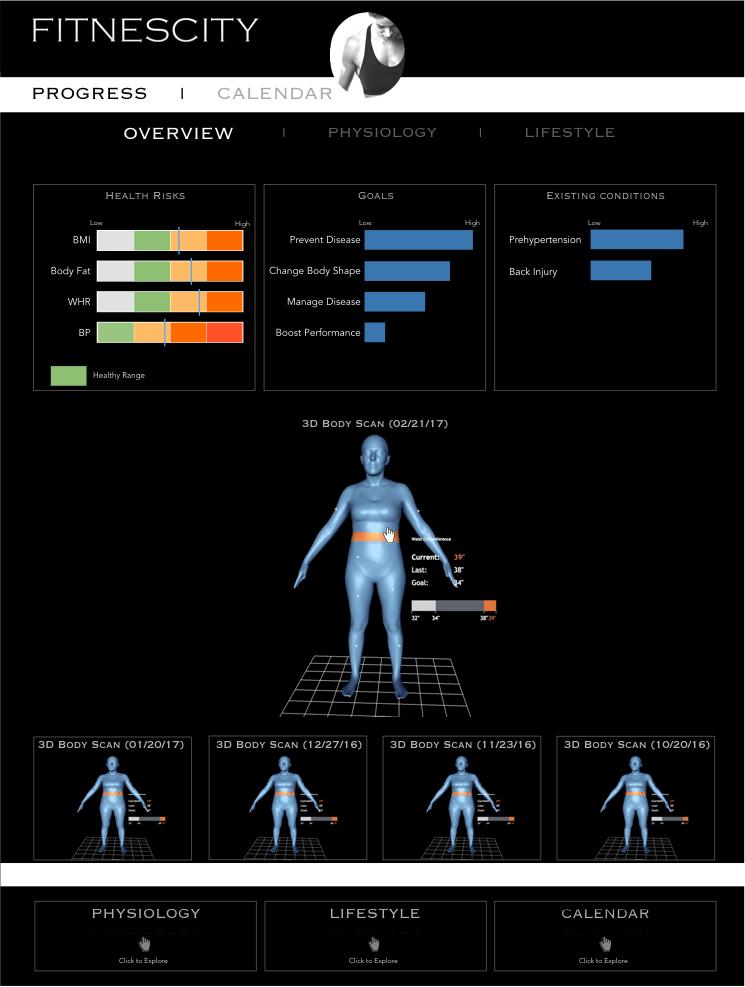 Fitnescity 3D Body Model