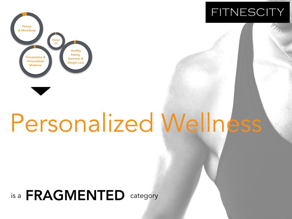 Fitnescity_Advancing Wellness through Personalization.002.jpeg