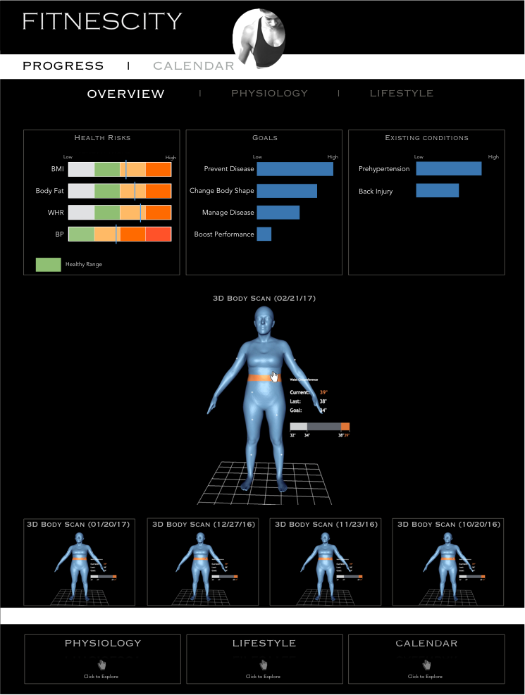 Fitnescity test results