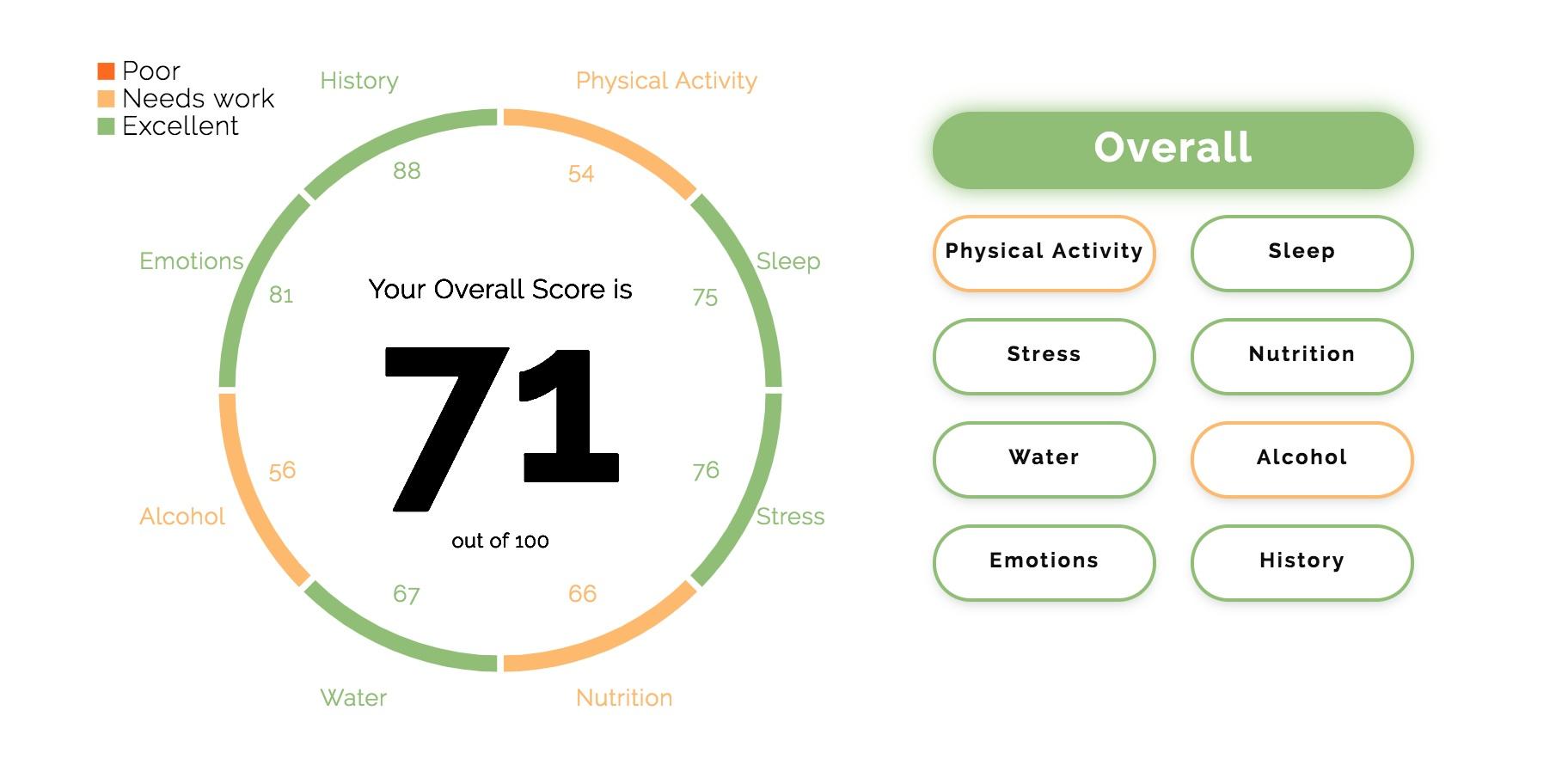 Company+Wellness+Score.jpg