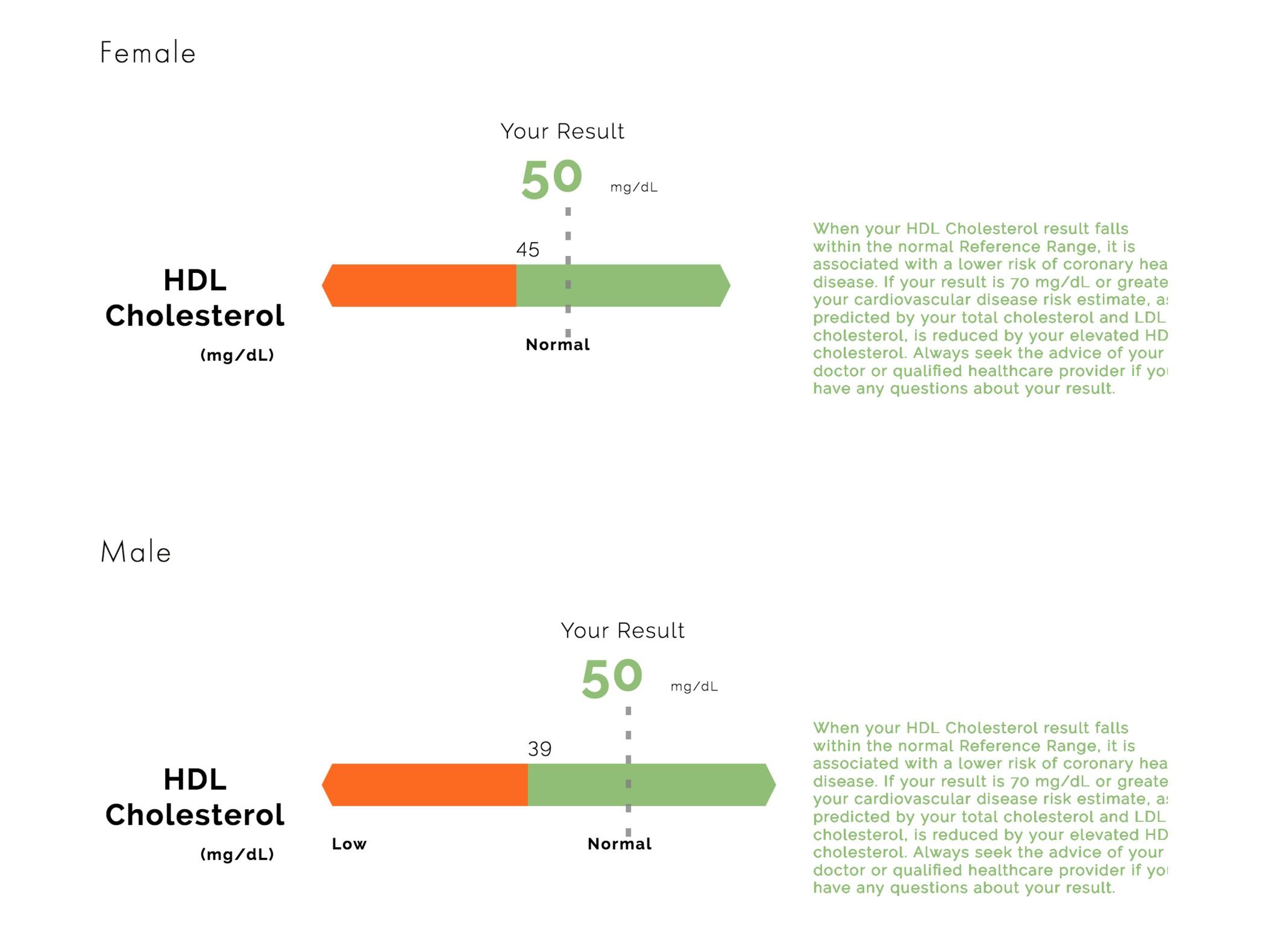 HDL+Cholesterol+.jpg