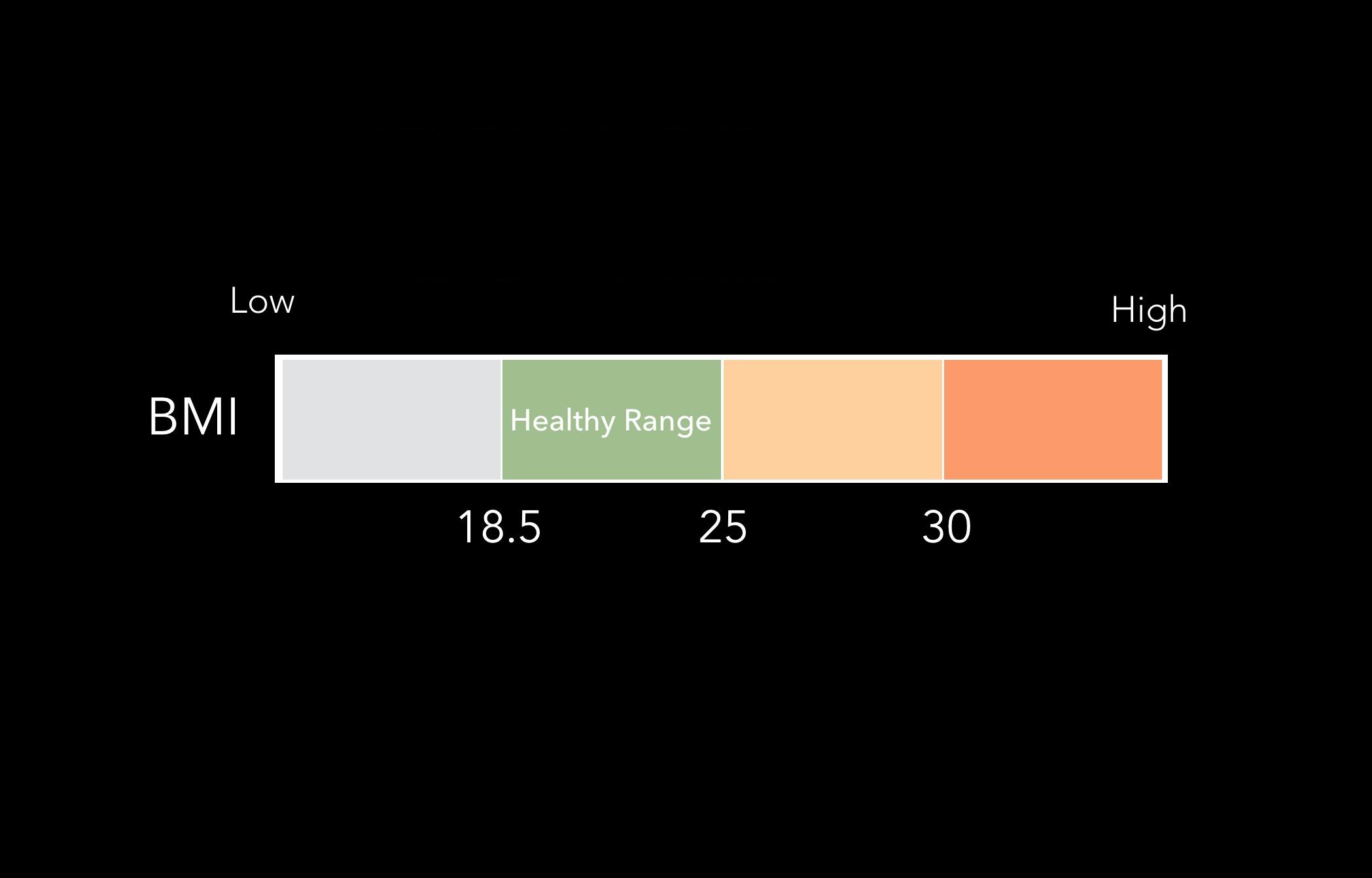 BMI+Classification.jpg
