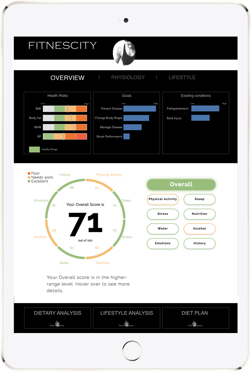 Wireframe_Fitnescity Method_Overview_0719.001.jpeg