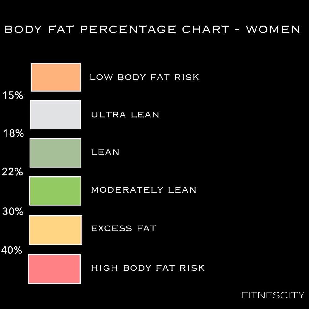 Why do skinny guys like fat women