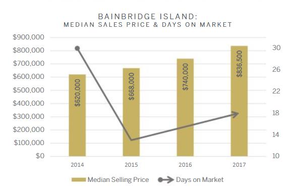 bi-marketreport.PNG