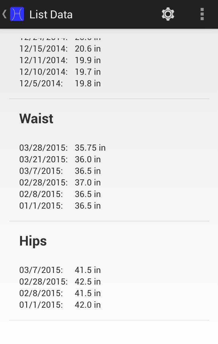 Body Measurement Tracker List View