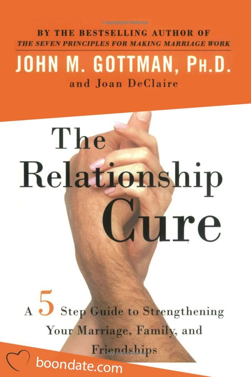 COUPLES THERAPY BOOKS   COUPLES COUNSELING BOOK   Gottman therapist