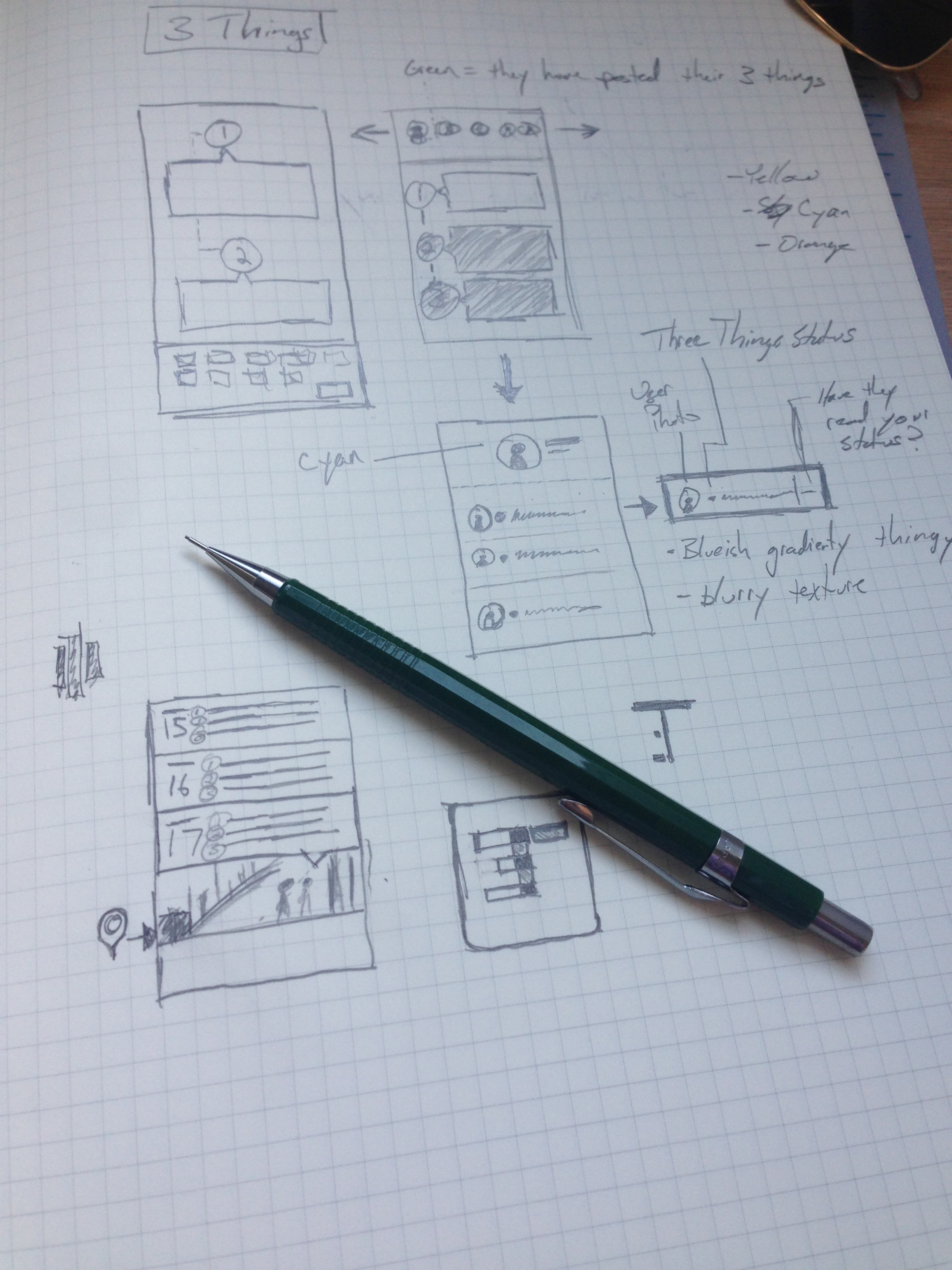 Wireframes of the UI for Three Things