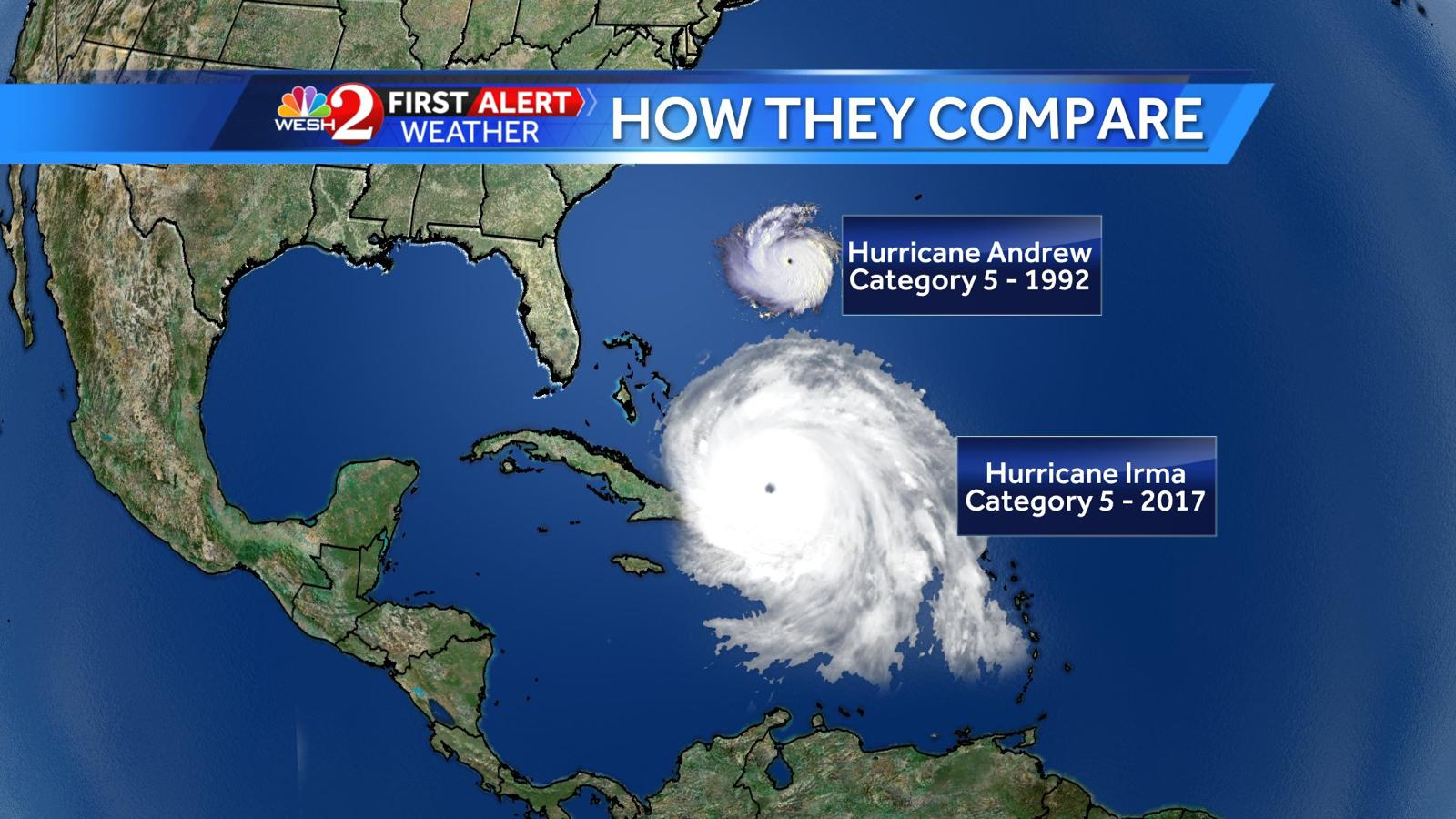 Irma:Andrew hurricane.png