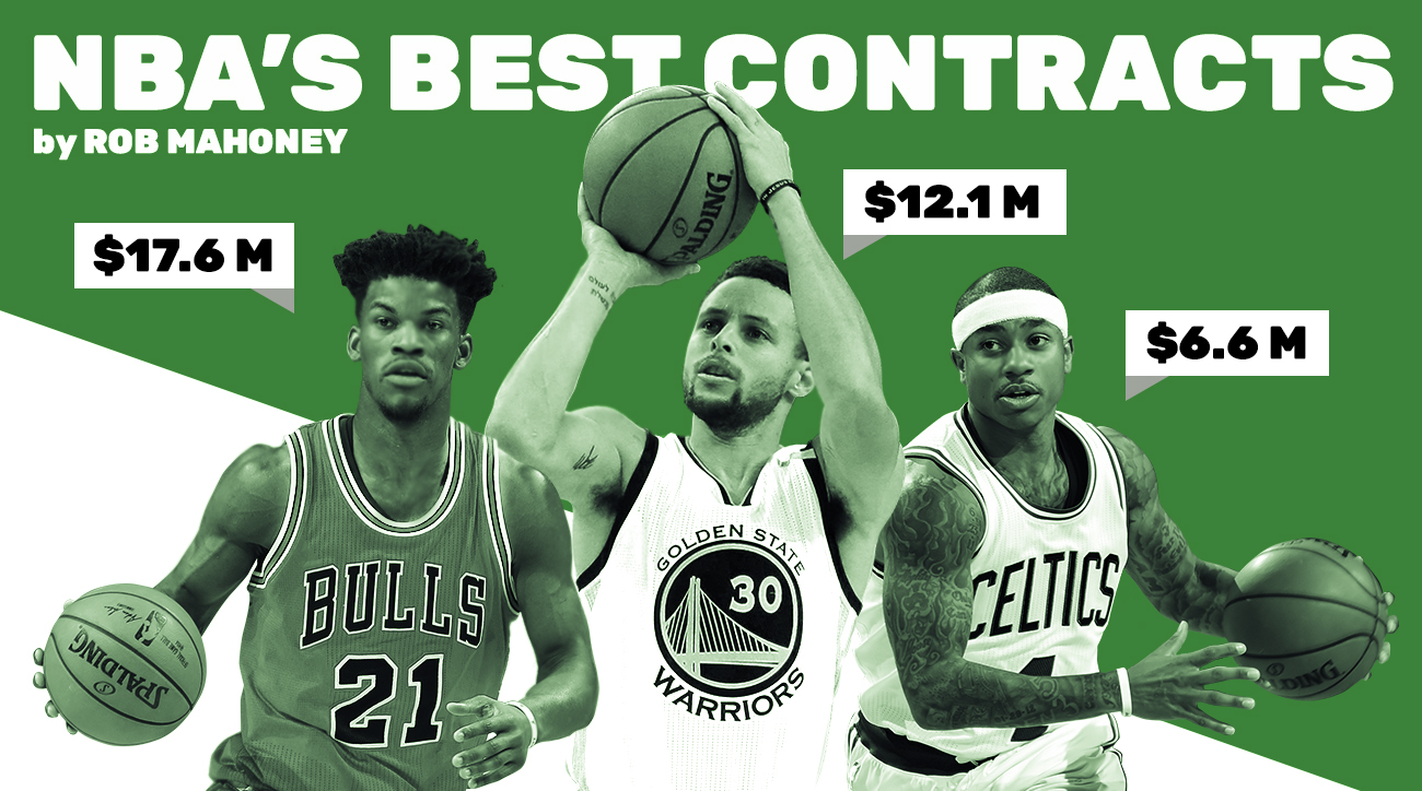 nba_best-contracts.jpg