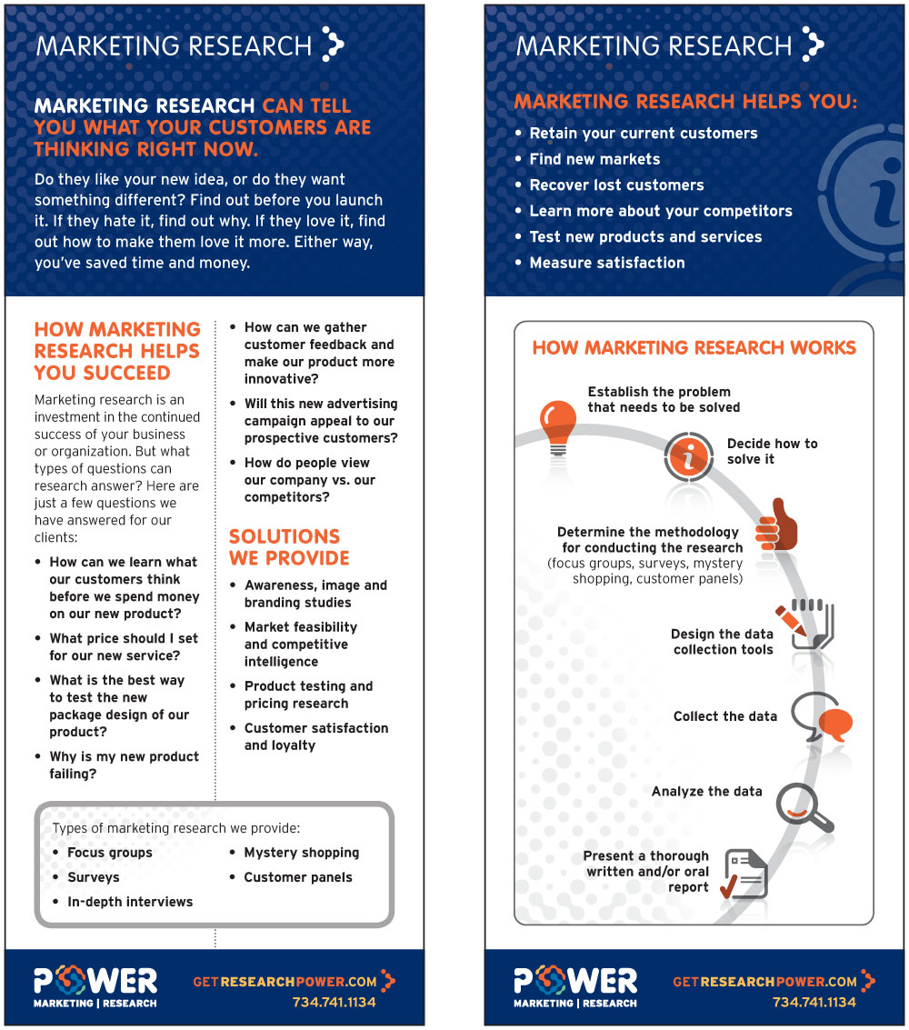 power-marketing-research-ann-arbor-marketing-research-card