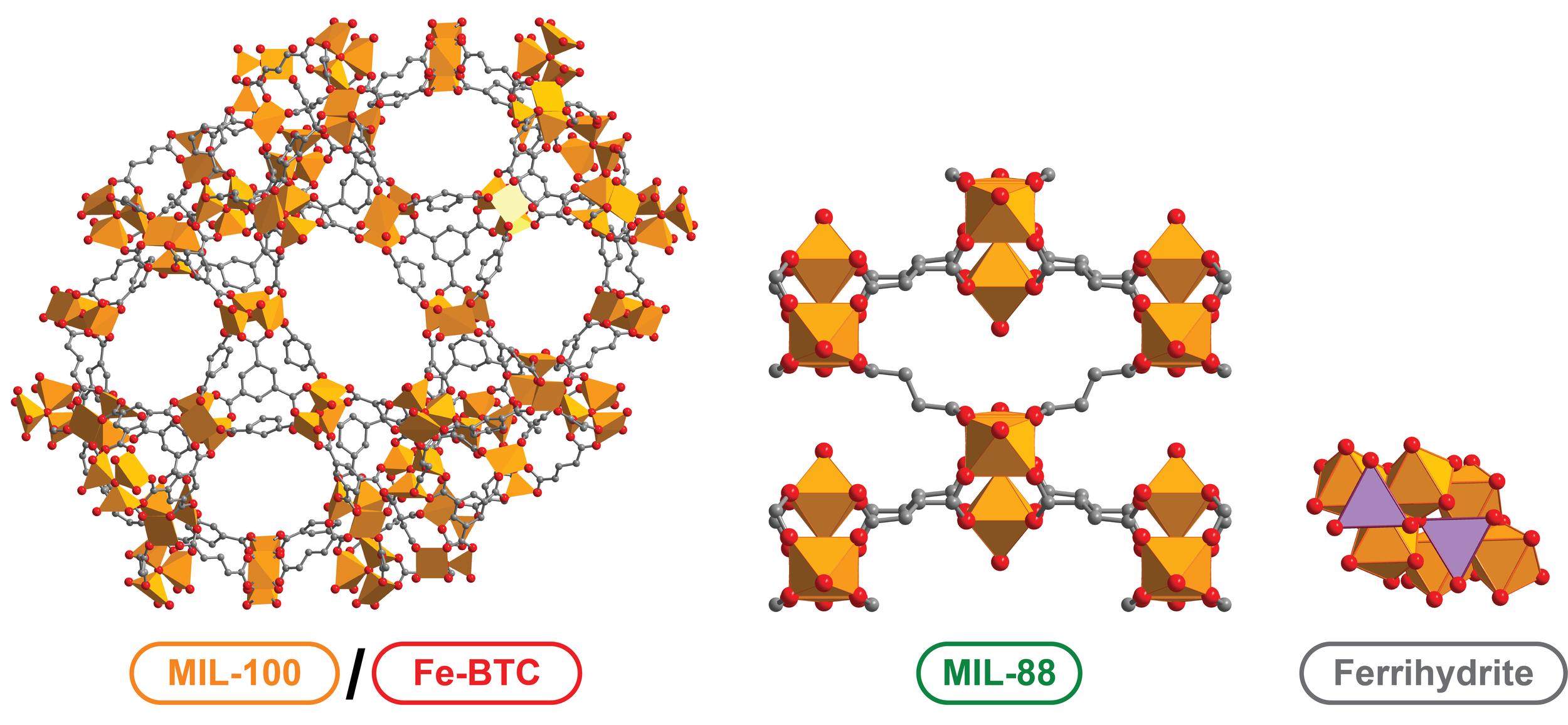 MOFs versus Metal Oxides.png
