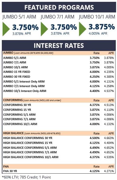 04-26 rate sheet.jpg