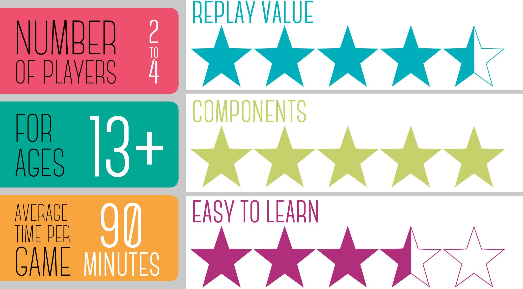 LazyLady-ratings-AboveAndBelow.jpg