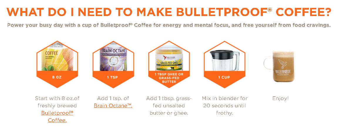 Bullet proof recipe.png