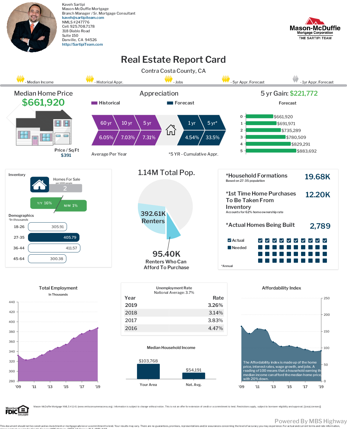 Real-Estate-Report-Card.png