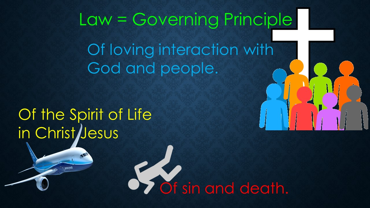 """From the message """"3 Laws- Governing Principles in this life."""