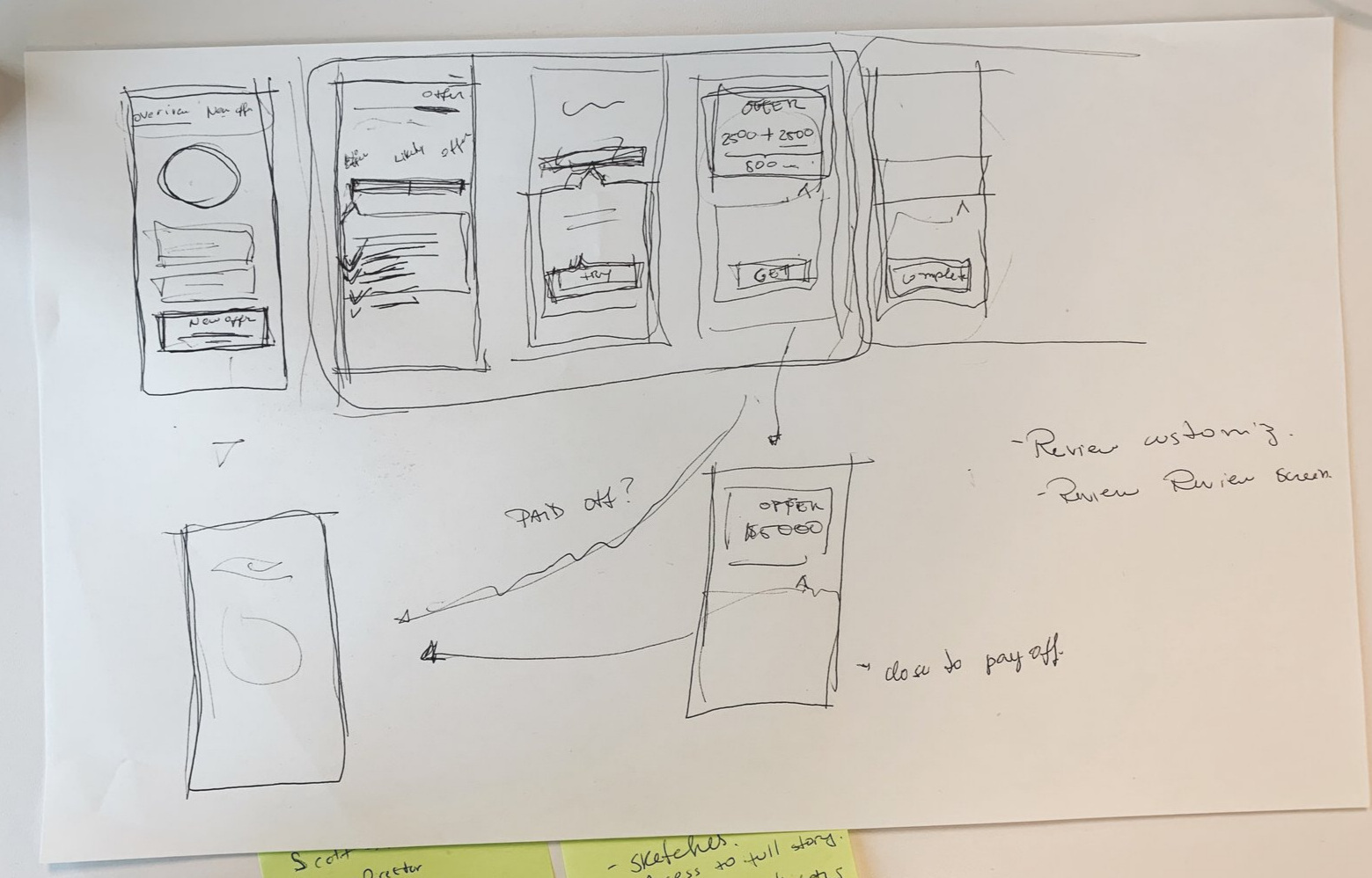 Left side sketch: working on ideas of application status,