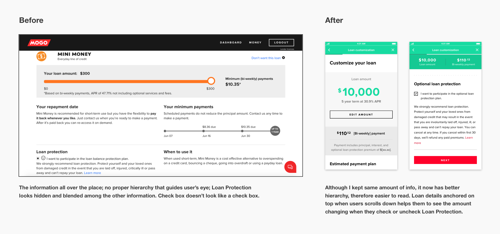 Before and after of Loan Protection