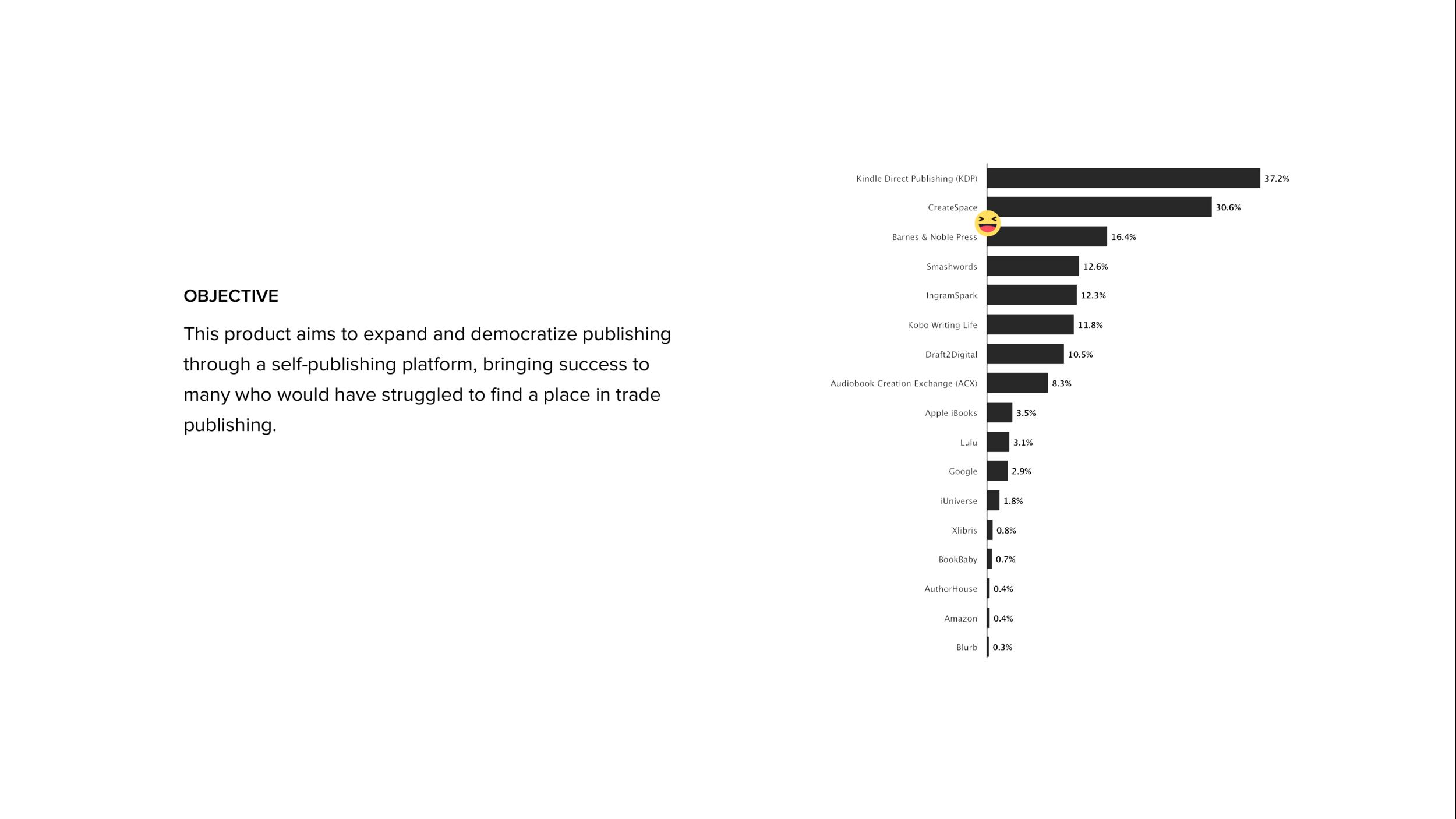 Slide 1: Overall objective and KPI.