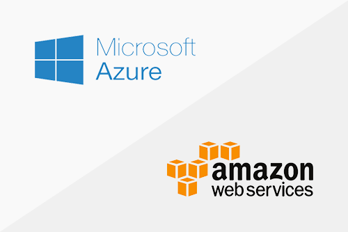 cloud DAM I software as a service