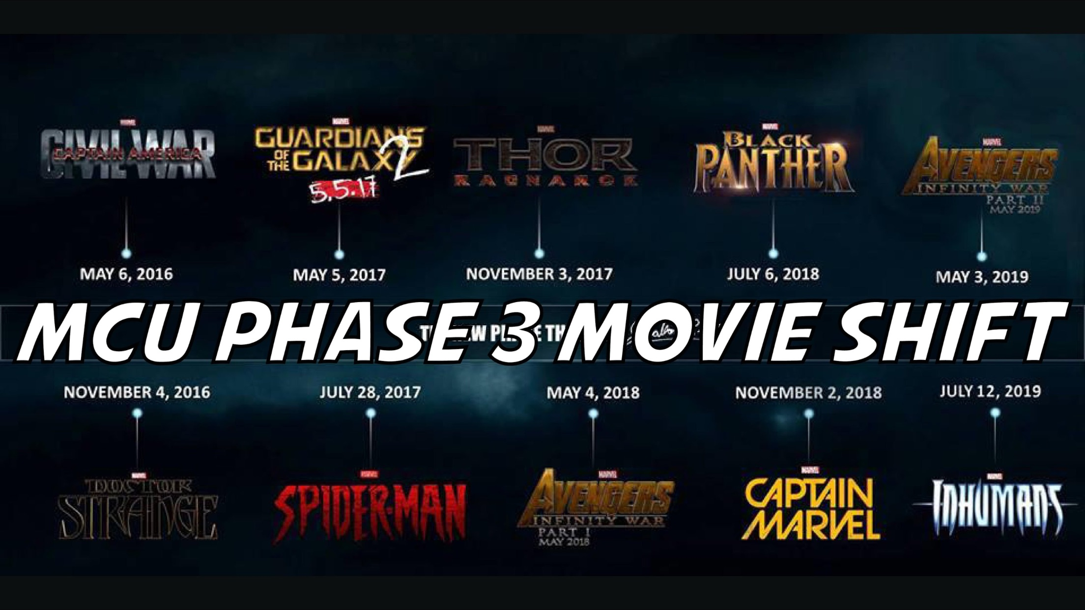 The MCU Phase Three plan  Images may be subject to copyright
